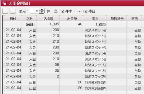 f:id:Kenshi128:20210205075723p:plain