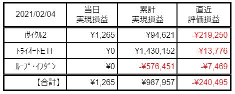 f:id:Kenshi128:20210205080012p:plain
