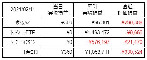 f:id:Kenshi128:20210212182119p:plain