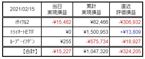f:id:Kenshi128:20210216181127p:plain