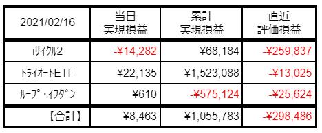 f:id:Kenshi128:20210217182934p:plain