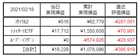 f:id:Kenshi128:20210219190505p:plain