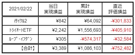 f:id:Kenshi128:20210223094113p:plain