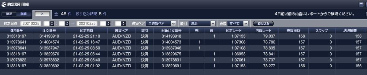 f:id:Kenshi128:20210226190039p:plain
