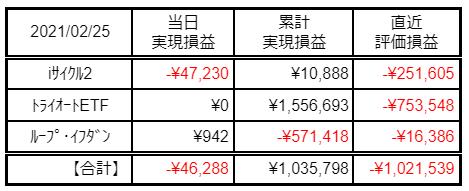 f:id:Kenshi128:20210226190355p:plain