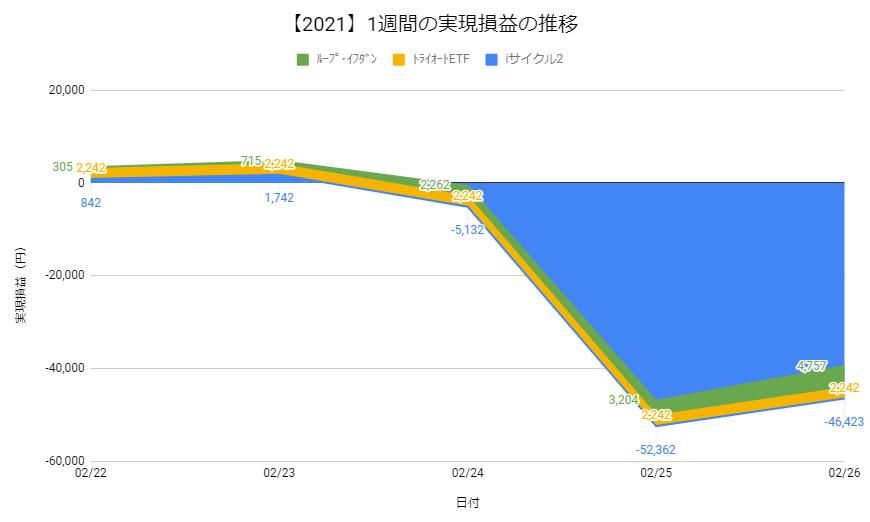 f:id:Kenshi128:20210301175858p:plain