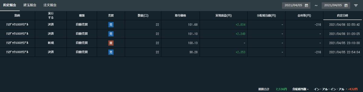 f:id:Kenshi128:20210406181318p:plain