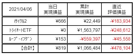 f:id:Kenshi128:20210407212221p:plain