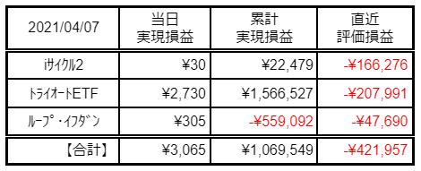 f:id:Kenshi128:20210408184945p:plain
