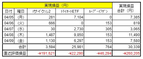 f:id:Kenshi128:20210412065732p:plain