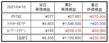 f:id:Kenshi128:20210416200352p:plain