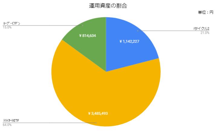 f:id:Kenshi128:20210418164834p:plain