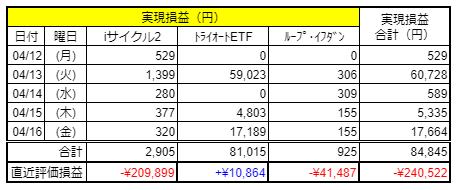 f:id:Kenshi128:20210418164925p:plain