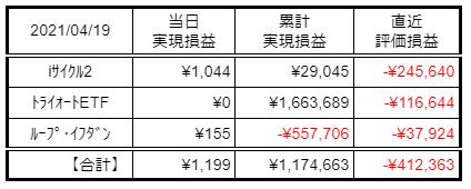 f:id:Kenshi128:20210420180543p:plain