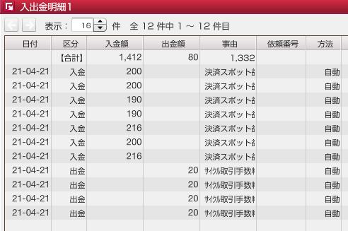 f:id:Kenshi128:20210422182246p:plain