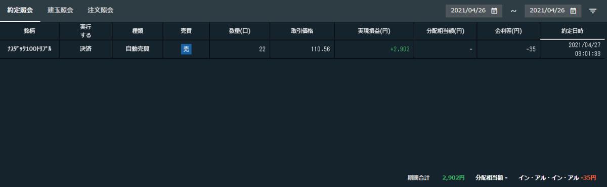 f:id:Kenshi128:20210427183218p:plain