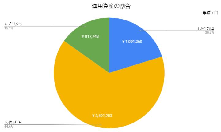 f:id:Kenshi128:20210503133251p:plain