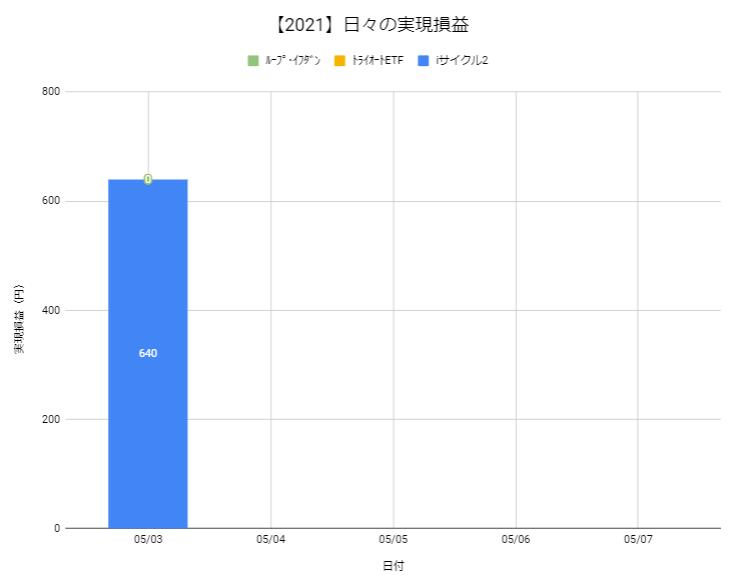 f:id:Kenshi128:20210504162233p:plain