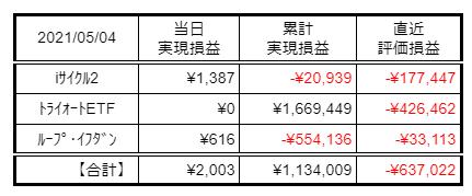 f:id:Kenshi128:20210505183150p:plain