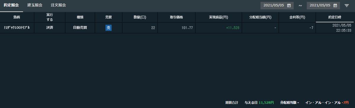 f:id:Kenshi128:20210506182535p:plain