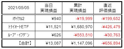 f:id:Kenshi128:20210506183009p:plain