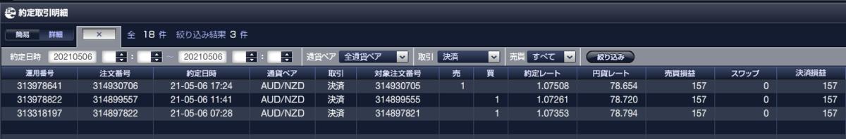 f:id:Kenshi128:20210507180804p:plain