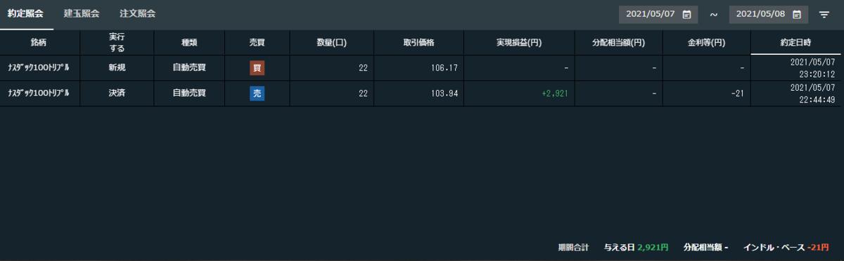 f:id:Kenshi128:20210508180814p:plain