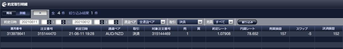 f:id:Kenshi128:20210613163328p:plain