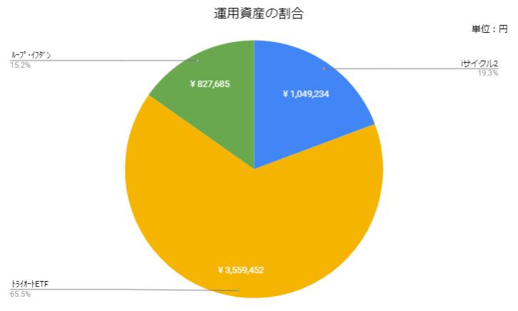 f:id:Kenshi128:20210613164204p:plain