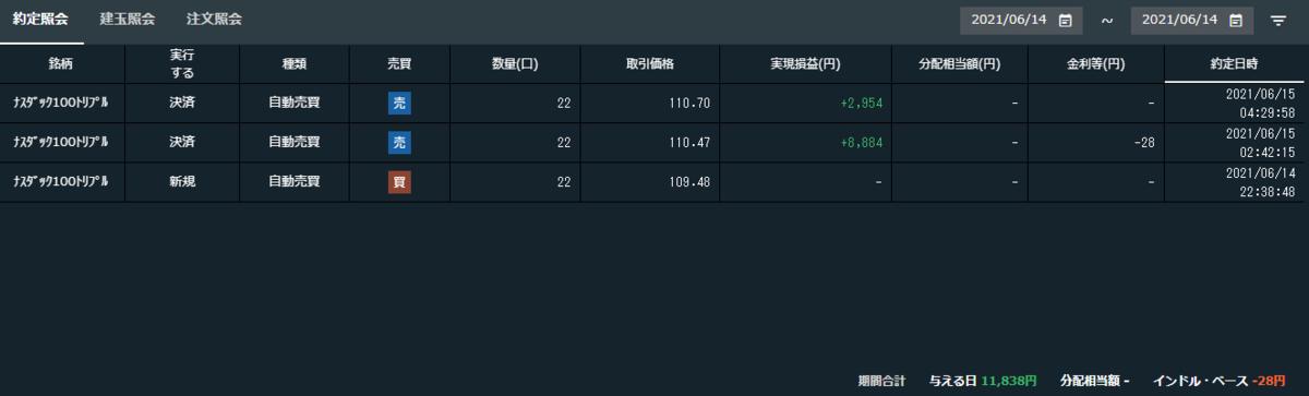 f:id:Kenshi128:20210615191704p:plain