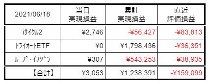 f:id:Kenshi128:20210620203337p:plain