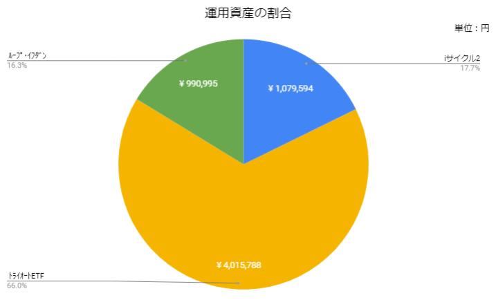 f:id:Kenshi128:20210726184858p:plain