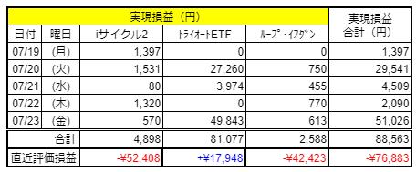 f:id:Kenshi128:20210726184947p:plain