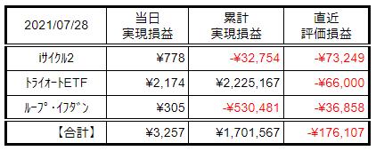 f:id:Kenshi128:20210729180636p:plain