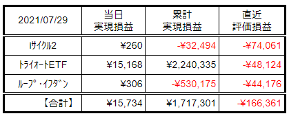 f:id:Kenshi128:20210730191040p:plain