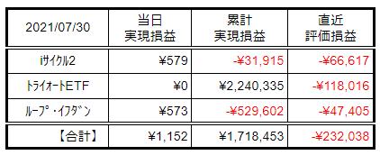 f:id:Kenshi128:20210731084625p:plain