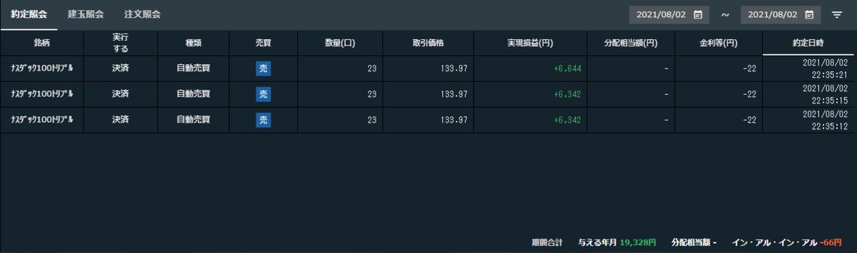 f:id:Kenshi128:20210803181406p:plain