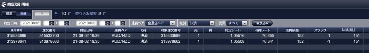 f:id:Kenshi128:20210803181425p:plain