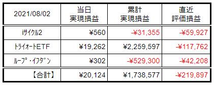 f:id:Kenshi128:20210803181643p:plain