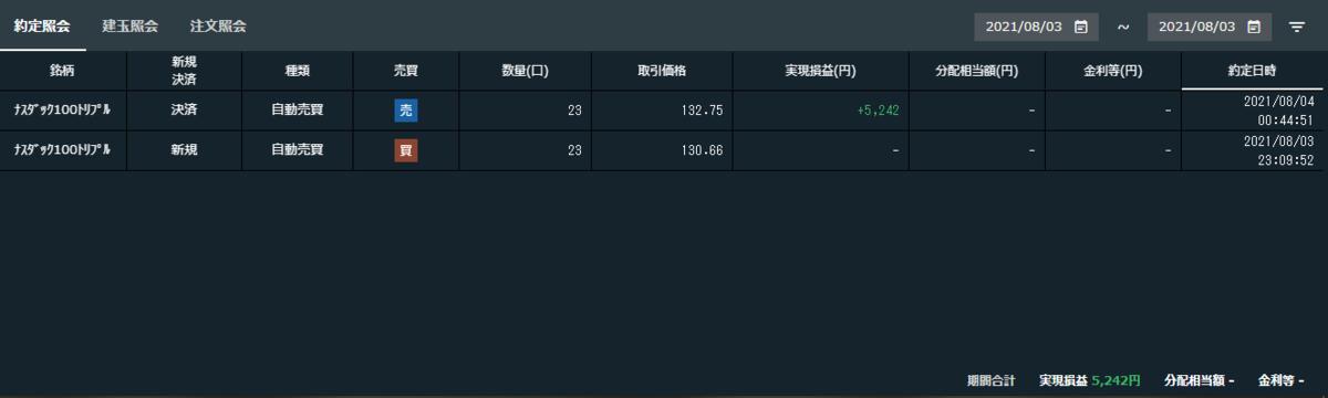 f:id:Kenshi128:20210805003358p:plain