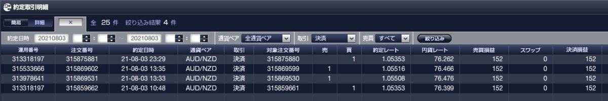 f:id:Kenshi128:20210805003418p:plain