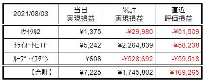 f:id:Kenshi128:20210805003629p:plain