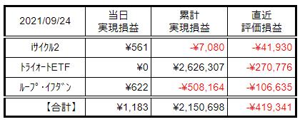 f:id:Kenshi128:20210926194014p:plain