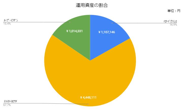 f:id:Kenshi128:20210927180523p:plain