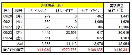 f:id:Kenshi128:20210927180600p:plain