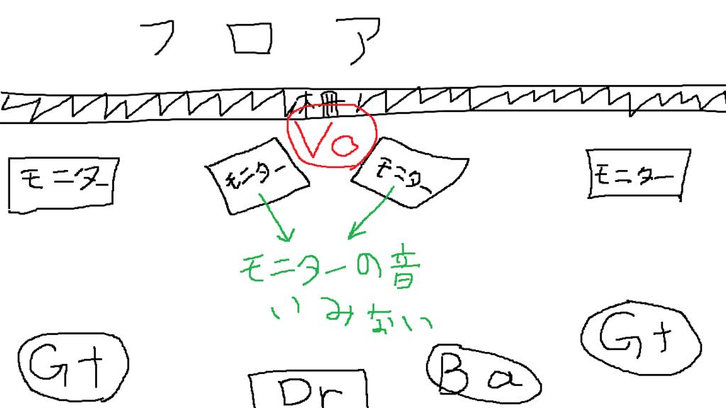 f:id:Kenta-Reptile:20170911012727p:plain