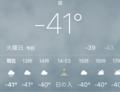 故郷の今日の気温。