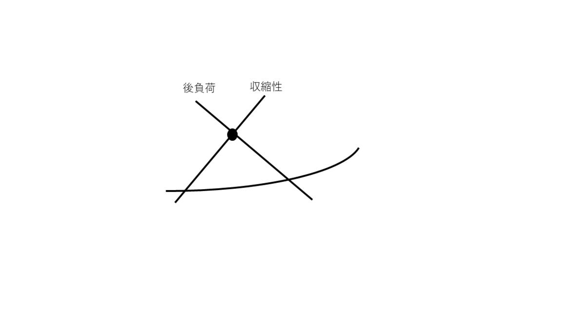 f:id:KenzyN:20190716150147p:plain