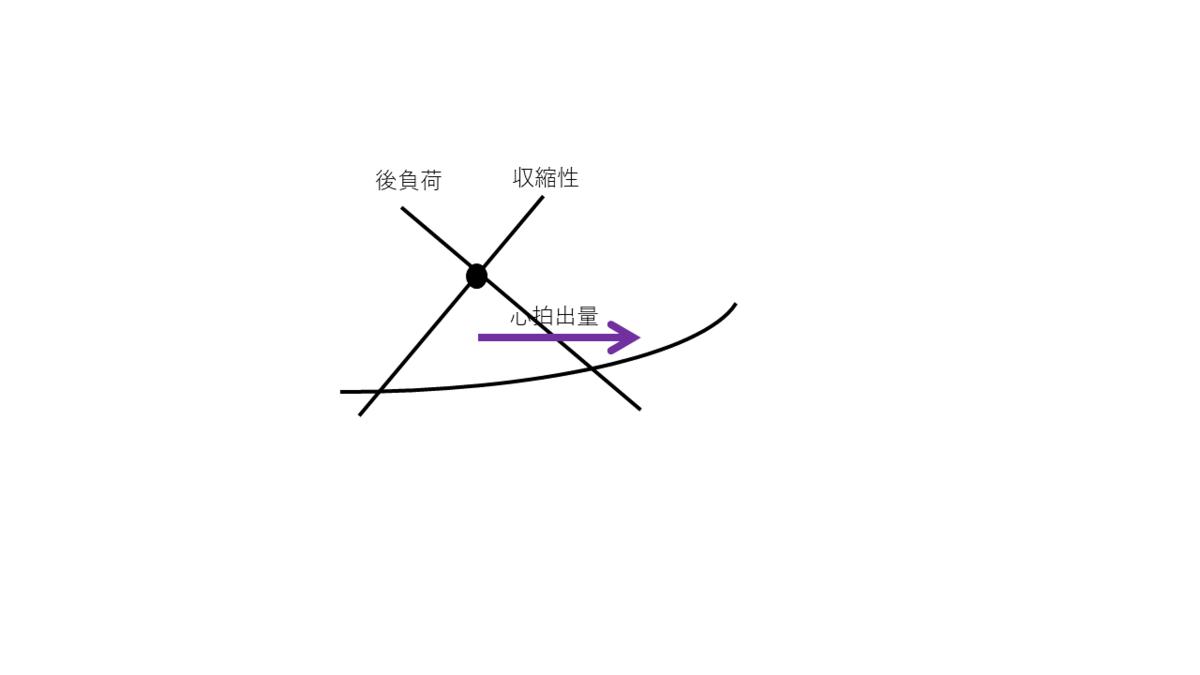 f:id:KenzyN:20190716150151p:plain