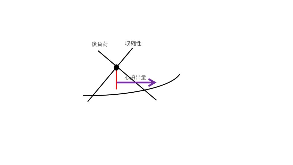 f:id:KenzyN:20190716150155p:plain